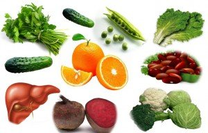 Вміст вітамінів у харчових продуктах