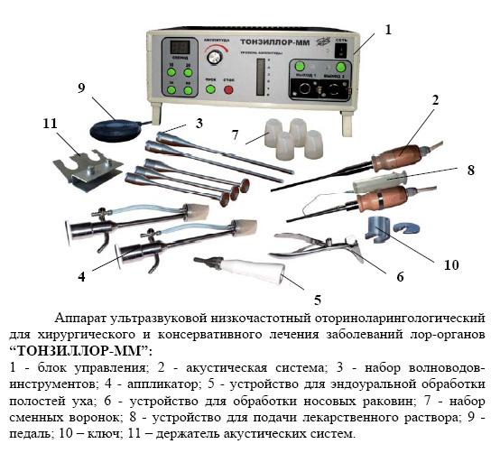 Тонзилор аппарат