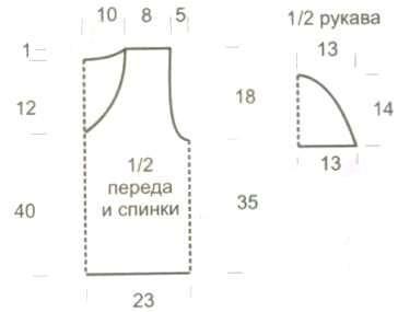 Рукава: выполнить цепочку из 54 в, п. + 1 в. п. и вязать 6 мотивов, выполняя убавления по выкройке