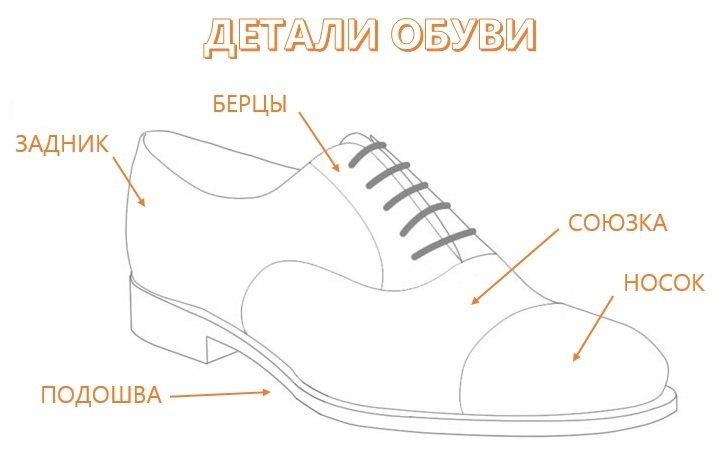 2d0ffa2aabe1c1 Чоловіче класичне взуття – 9 видів | Краса