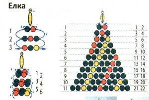 Схема ялинка з бісеру