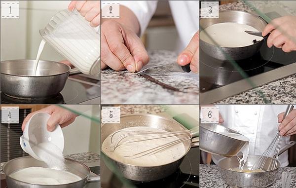 Производство мороженого в домашних условиях