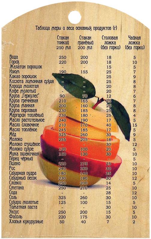 Мерная таблица для сыпучих продуктов