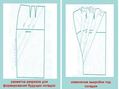 Как сшит юбку тюльпан 895