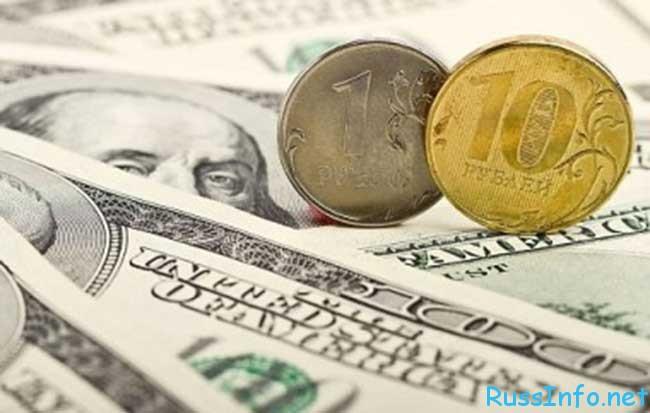 Отношение золота к доллару на форексе
