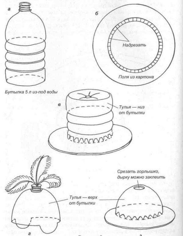 Как обшить шляпу тканью своими руками