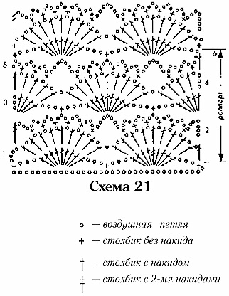 Вязание крючком со схемой и картинкой