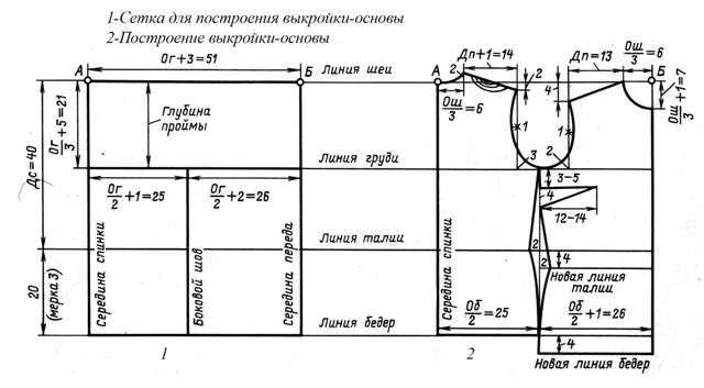 Выкройка топа для начинающих пошаговая инструкция