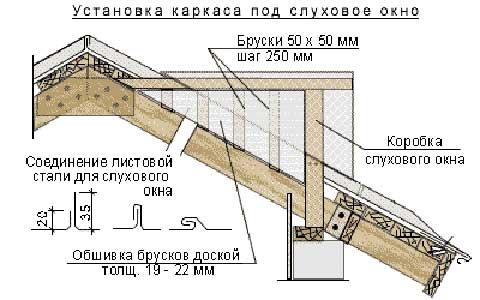 Как сделать крышу с окнами 620
