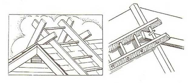 Как сделать лесенку для крыши