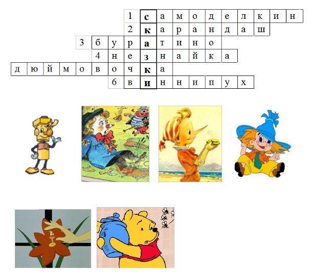картинки казкових героїв для дітей