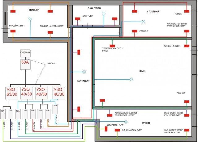 Схемы проводки в 2х ком
