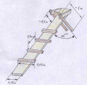 Лестница для крыши своими руками чертежи 171