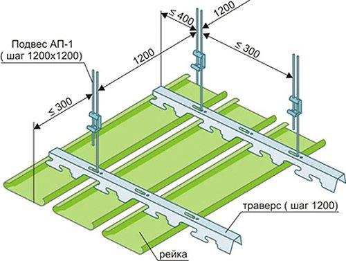 Установка подвесные потолки реечные цены