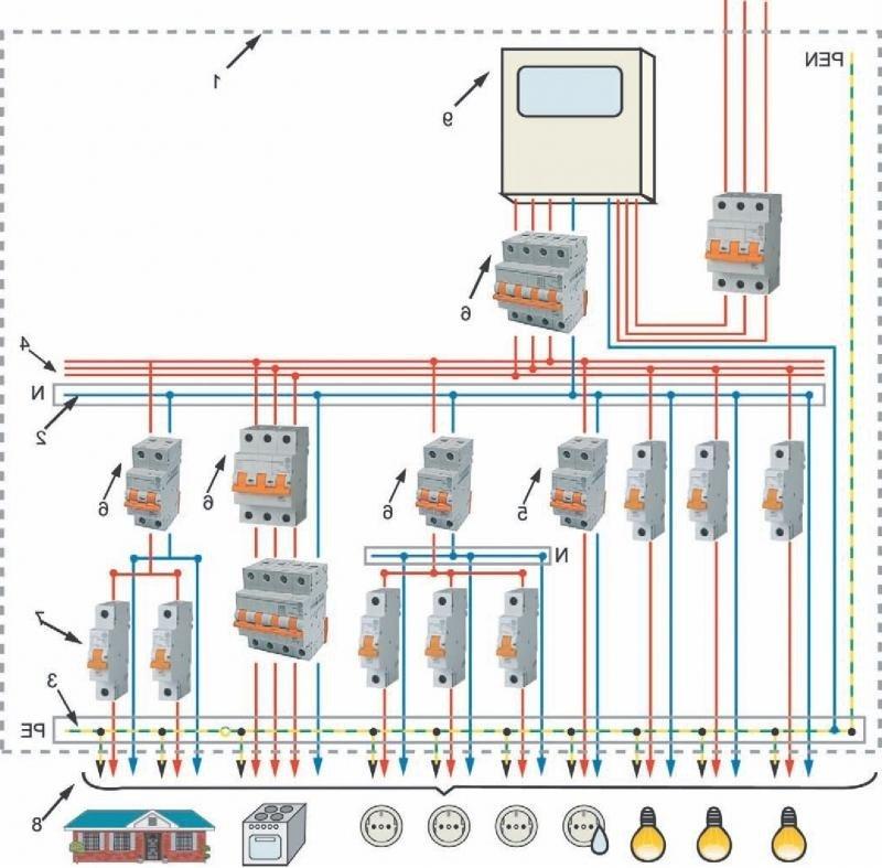 Как сделать электропроводку в частном доме