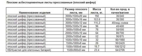 Плоский Шифер Ціна Луцьк