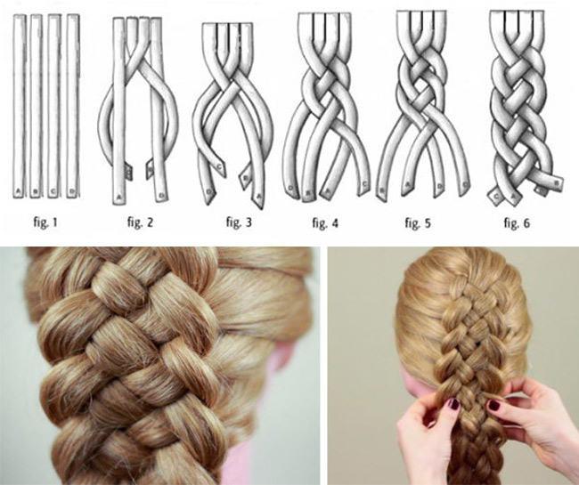 Плетение кос наоборот для начинающих