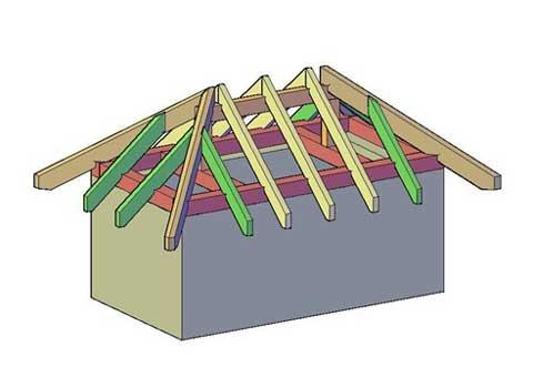Монтаж четырехскатной крыши своими руками на доме из бруса 12