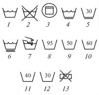 Значки для прання. Розшифровка знаків прання на одязі  fda053c06bca0