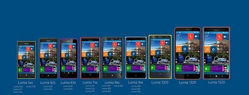 Windows 10 Preview на Nokia Lumia 930, 1020 і 1520