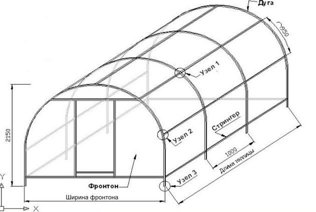 Особенности выращивания льна-долгунца 29