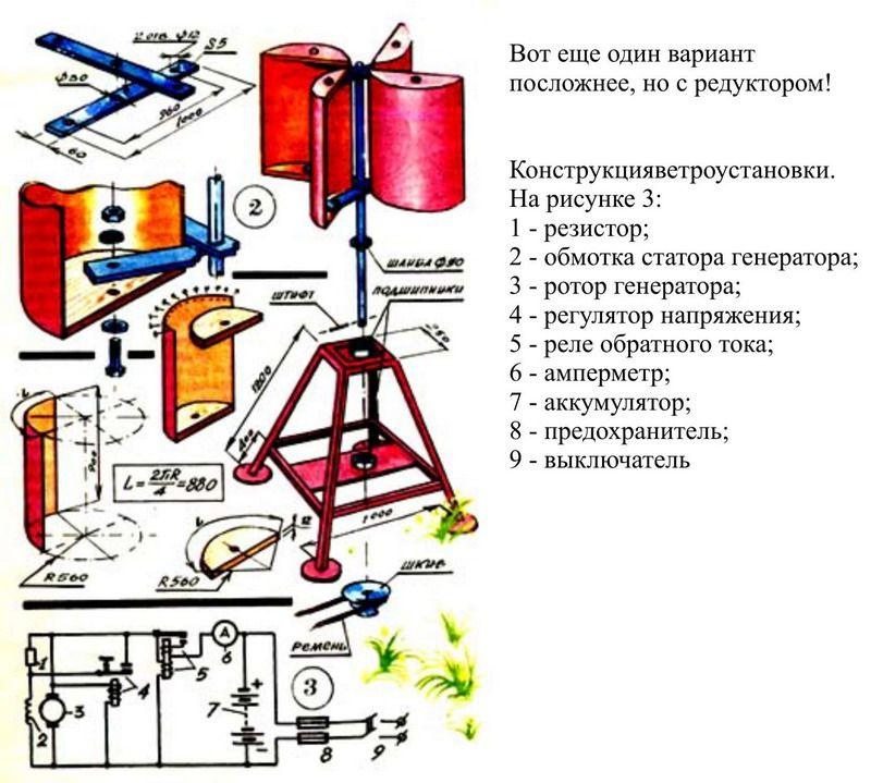 инструкция по установки равновесия флюгера