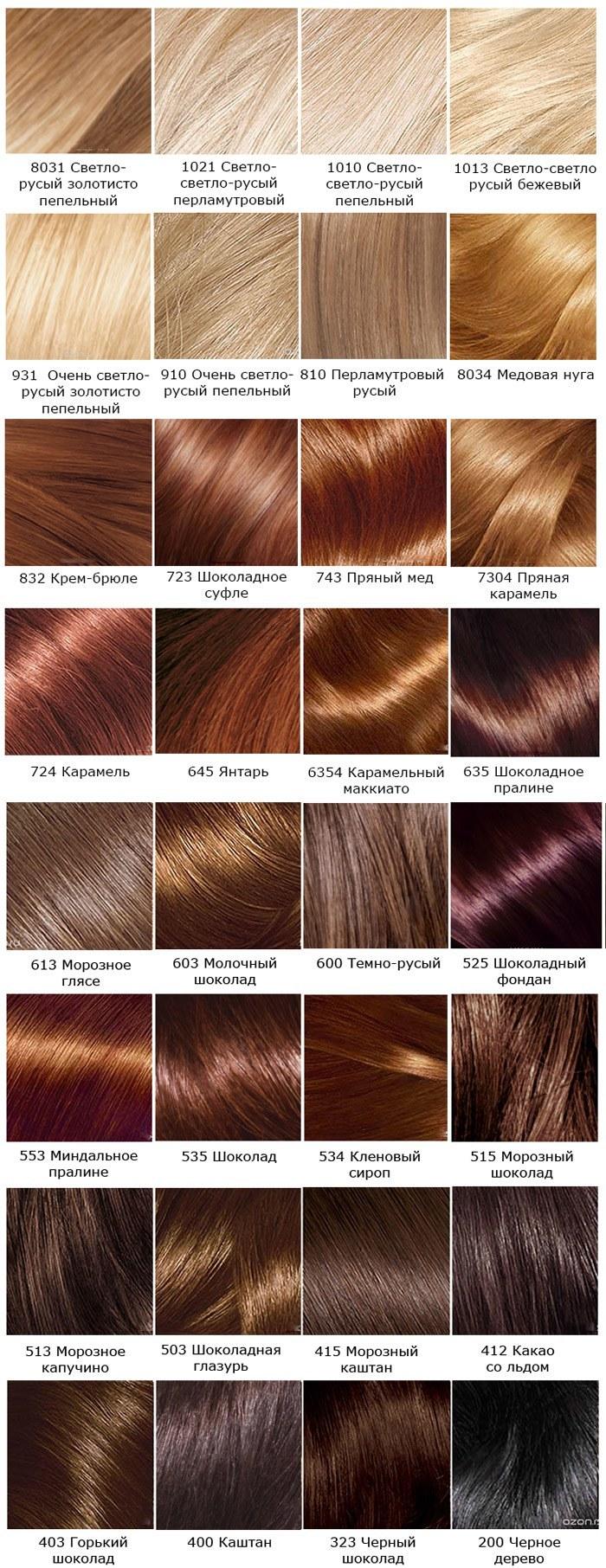 Оттенки цветов и их названия фото волос
