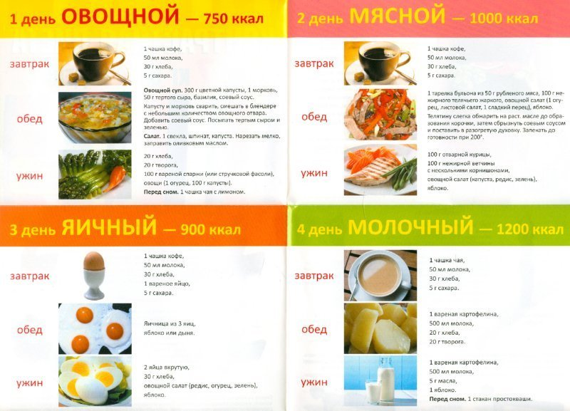 Овощной день диеты что можно есть