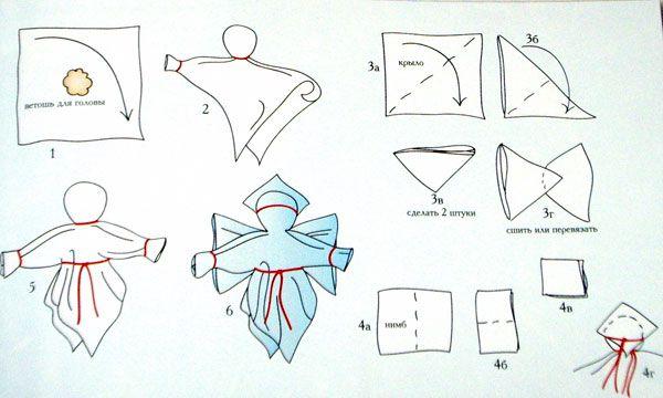 Как сделать куклу своими руками из проволоки и ткани пошагово фотки 77