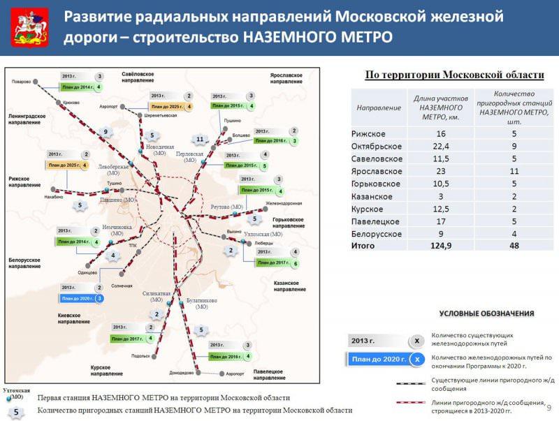 Лёгкое метро в подольске кузнечики схема