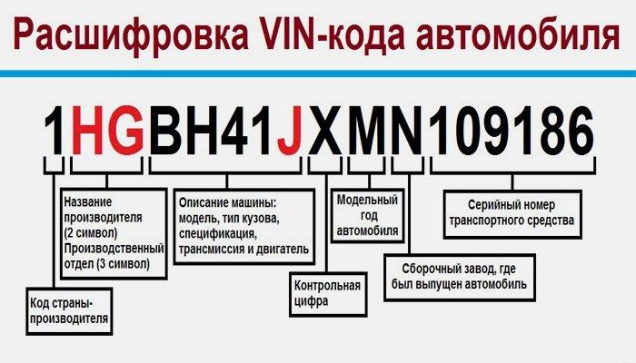 Как пробить машину по вин коду бесплатно на сайте ГИБДД и узнать историю